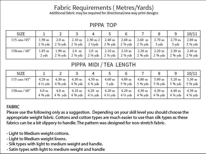 Pippa Wrap Dress Sewing Pattern (PDF) - Designer Stitch