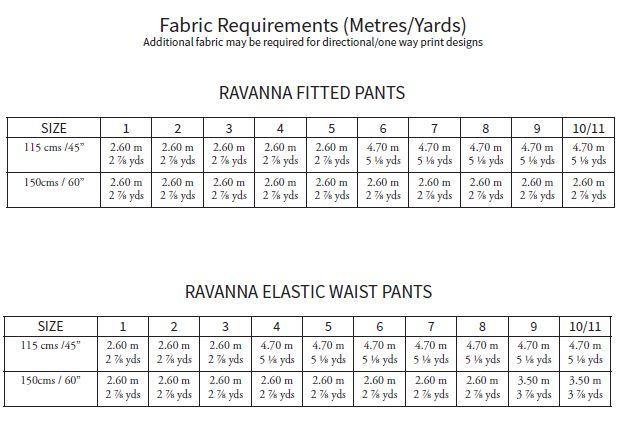 Ravanna Wrap Pants Sewing Pattern (PDF) - Designer Stitch